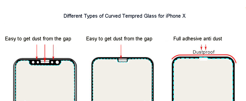 different types of tempered glass for iphone x